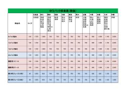 ゆうパック料金表(税抜)