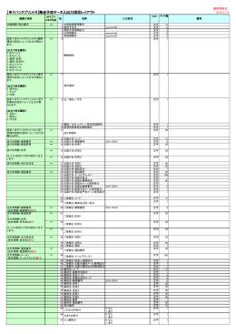 【ゆうパックプリントR】発送予定データ入出力項目レイアウト