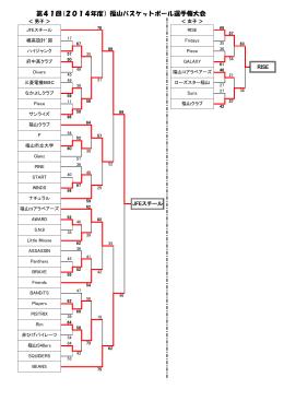 第41回(2014年度)福山バスケットボール選手権大会