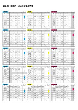 第6回 錦球おーぷωXD卓球大会