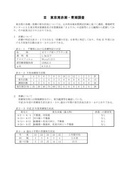 東京湾赤潮・青潮調査(PDF:52KB)