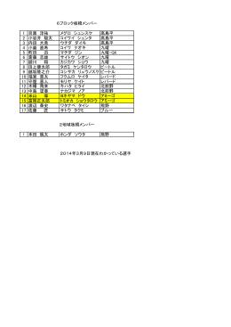 1 目黒 淳祐 メグロ シュンスケ 高島平 2 小岩井 駿太 コイワイ シュンタ