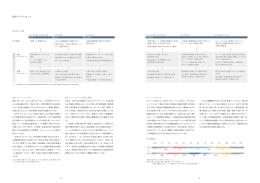 商品プラットフォーム [PDF/620KB]