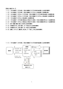発注・検収フロー図 [PDF 139KB]