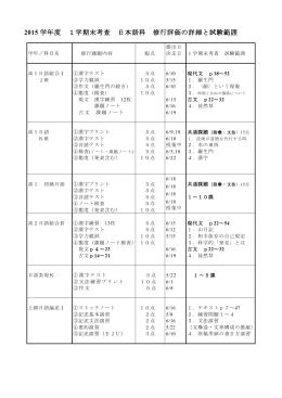 2015 学年度 1学期末考査 日本語科 修行評価の詳細と試験範囲