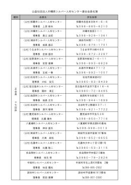 3 会員名簿 - 公益社団法人沖縄県シルバー人材センター連合
