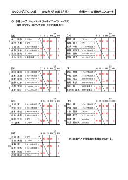 会場=中央緑地テニスコート 2012年7月16日(月祝) ミックスダブルスA級