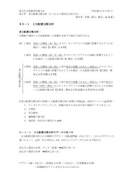 第5章 多元配置分散分析(2つ以上の要因を分析する)