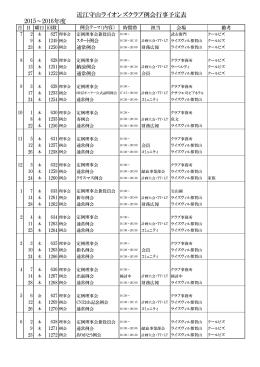 近江守山ライオンズクラブ例会行事予定表 2015~2016年度