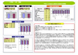平成26年度 小5算数 (PDF:158KB)