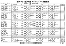 第40回松伏町新春ロードレース大会結果表