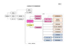 資料2 広島修道大学提出資料 (PDF:46KB)