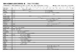 鶴舞中央図書館名古屋発行新聞所蔵一覧 (平成26年