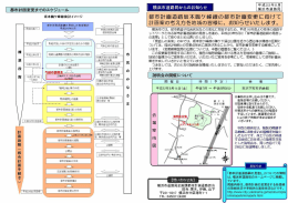 都市計画道路坂本鶴ヶ峰線の都市計画変更に向けて