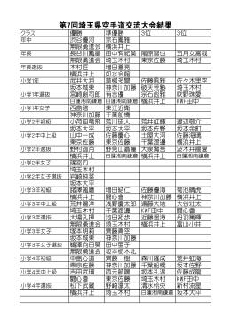 2015埼玉交流大会結果 - 極真会館 埼玉県木村道場