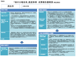 「緑の分権改革」推進事業 成果報告書概要 高松市