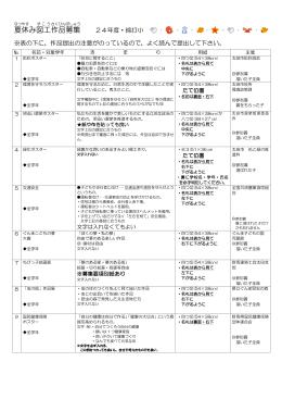 夏休み図工作品募集 - 群馬県太田市教育委員会トップページ