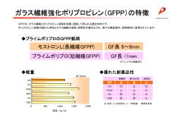 ガラス繊維強化ポリプロピレン( ガラス繊維強化ポリプロピレン(GFPP)の