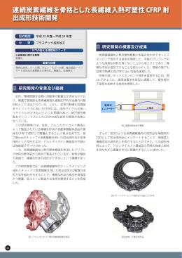 連続炭素繊維を骨格とした長繊維入熱可塑性 CFRP