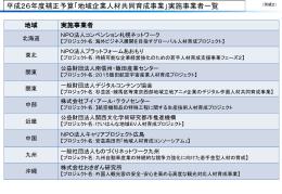 (別紙2)実施事業者一覧(PDF形式:111KB)