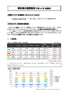 博多港の港勢概況(平成 26 年・速報値)