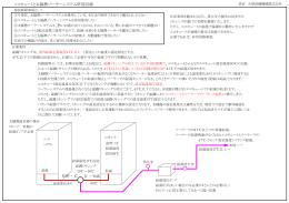 エコキュートと太陽熱温水器の併用使用PDF