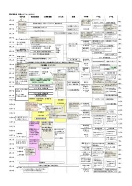 厚木西高校 進路スケジュール(2015) 一般入試 指定校推薦 公募制推薦