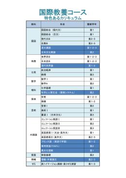 国際教養コース・特色あるカリキュラム(PDF)