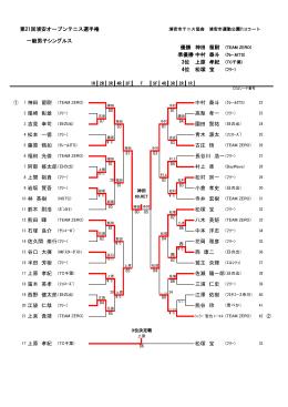 第21回浦安オープンテニス選手権 優勝 神田 留尉