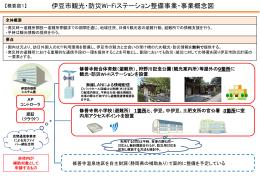 伊豆市観光・防災Wi-Fiステーション整備事業・事業概念図
