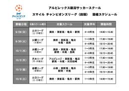 アルビレックス新潟サッカースクール スマイル チャンピオンズリーグ(前期