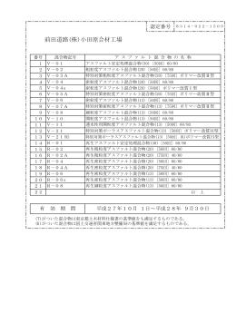 前田道路(株)小田原合材工場
