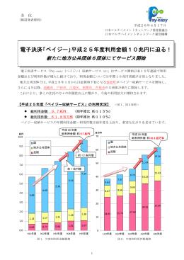 平成25年度利用金額10兆円に迫る!