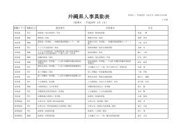 沖縄県人事異動表