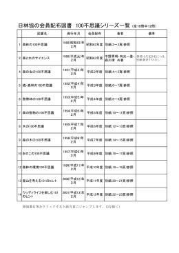 100不思議シリーズ執筆者一覧(PDFファイル 0.6MB)