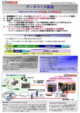 データベース監視 - サイトロック株式会社