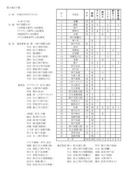 日 時 N o 学校名 ア ナ 朗 読 R ド キ ュ 創 作 R 創 作 T V 研 究 発 表 1