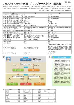 サモンナイト3&4[PSP版] ザ・コンプリートガイド [正誤表]