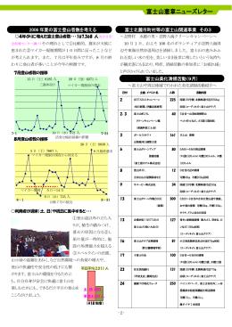 富士北麓市町村等の富士山関連事業 その3 富士山美化清掃活動(9月