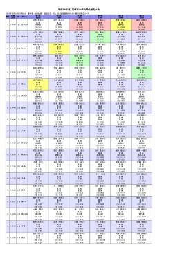 平成26年度 高崎市中学校駅伝競走大会