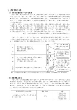 5 読書活動の充実 - 静岡県総合教育センター