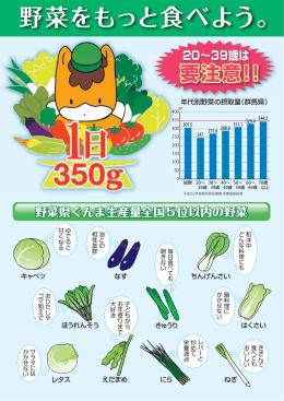 野菜をもっと食べよう(PDF972KB