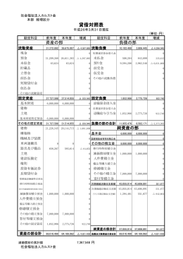 1)貸借対照表(PDF)