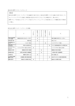 株式会社 NTT ドコモ・ベンチャーズ 株式会社 NTT ドコモ・ベンチャーズの