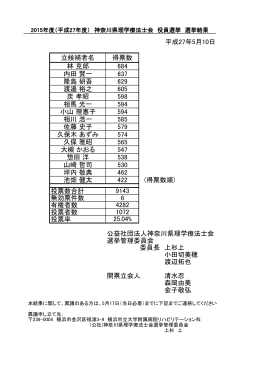 平成27年5月10日 立候補者名 得票数 林 克郎 684 内田 賢一 637 隆島