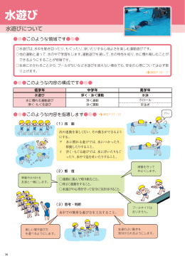 水遊びについて~浮く・もぐる遊び (PDF:1510KB)