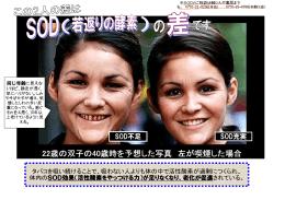 22歳の双子の40歳時を予想した写真 左が喫煙した場合