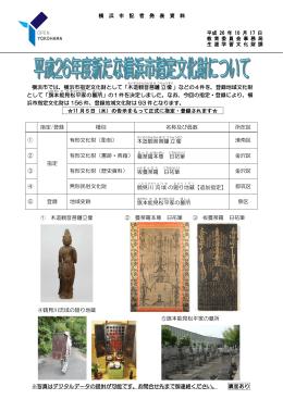 横浜市では、横浜市指定文化財として「木造 観音 菩薩 立像 」などの4件