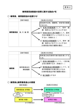 資料2 教育委員会制度の改革に関する論点メモ (PDF