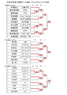 平成26年度三重県テニス協会 チャンピオンシップ大会 10 鈴木